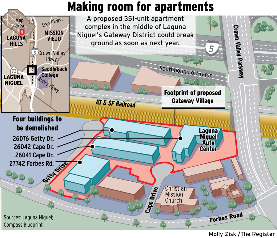 OC Register: Gateway Villiage Layout